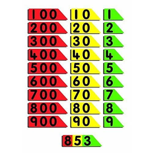 Child / Pupil Desktop Laminated Arrow Cards - PLACE VALUE - Learn About Place Value - H.T.U. School / Home Numeracy Resource